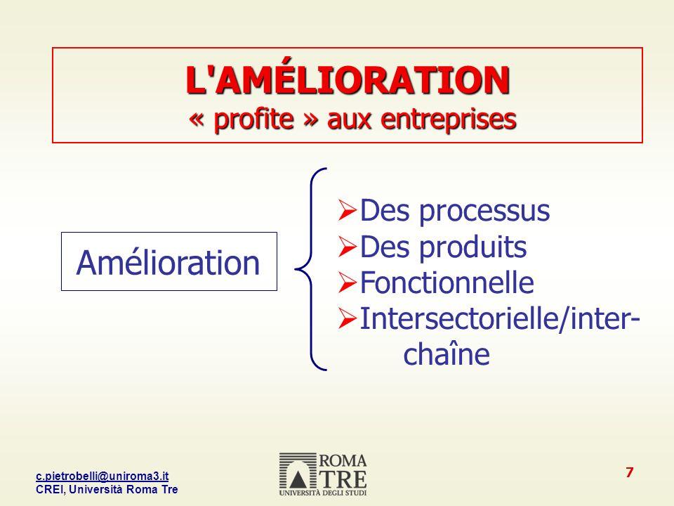 L AMÉLIORATION « profite » aux entreprises