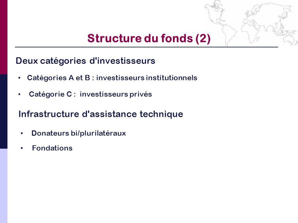 Structure du fonds (2) Deux catégories d investisseurs