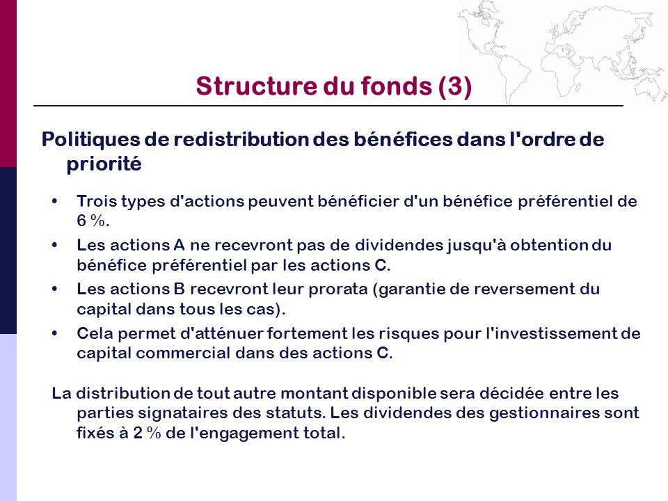 Structure du fonds (3) Politiques de redistribution des bénéfices dans l ordre de priorité.