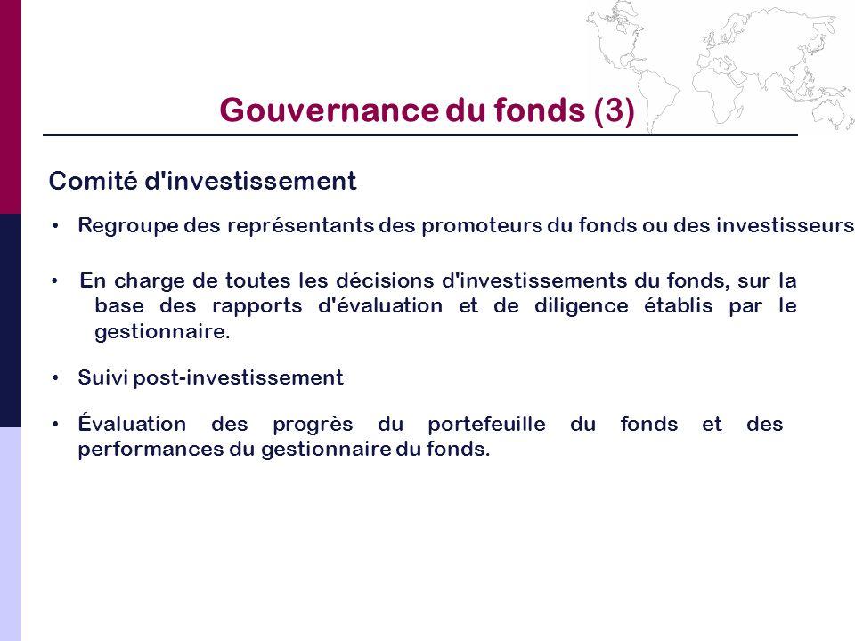 Gouvernance du fonds (3)