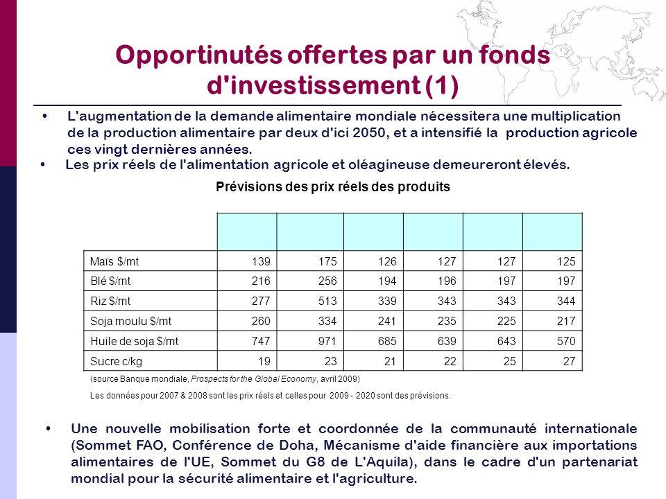 Opportinutés offertes par un fonds d investissement (1)