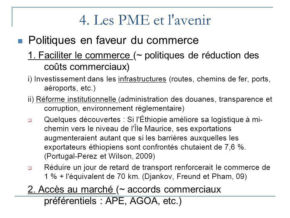4. Les PME et l avenir Politiques en faveur du commerce