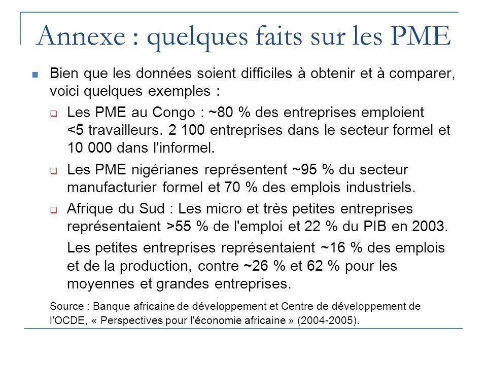 Annexe : quelques faits sur les PME