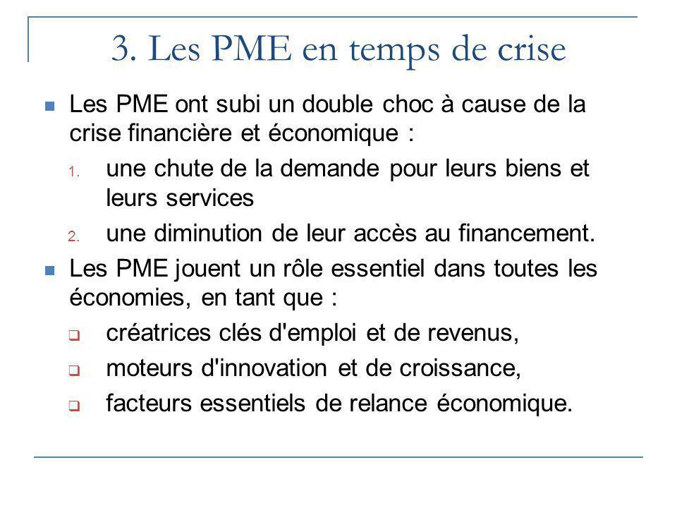 3. Les PME en temps de crise
