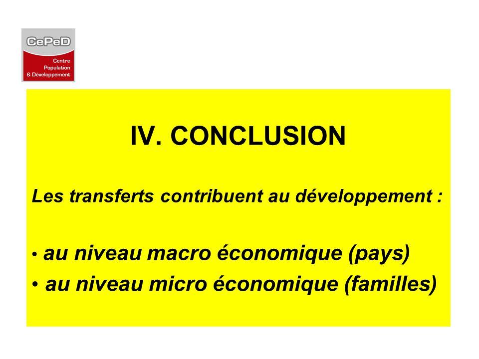 IV. CONCLUSION au niveau micro économique (familles)