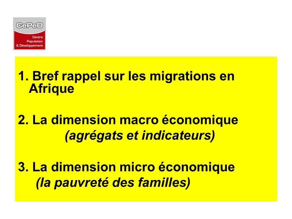 1. Bref rappel sur les migrations en Afrique