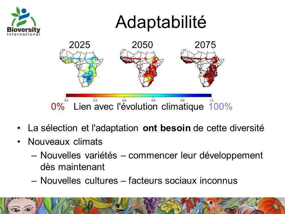 Adaptabilité 2025 2050 2075 Lien avec l évolution climatique 100% 0%