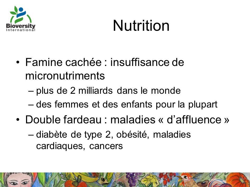 Nutrition Famine cachée : insuffisance de micronutriments