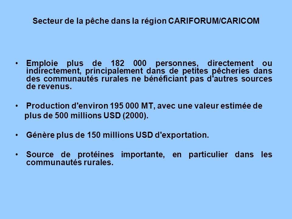 Secteur de la pêche dans la région CARIFORUM/CARICOM