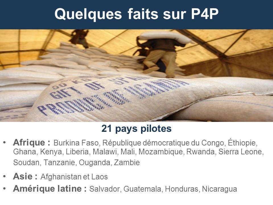 Quelques faits sur P4P 21 pays pilotes