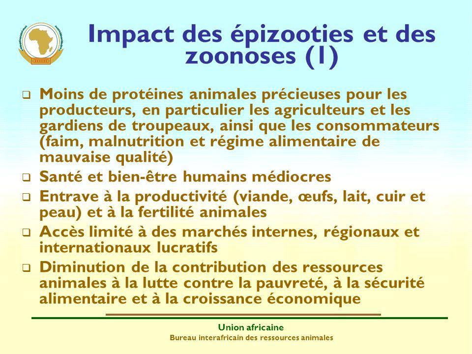 Impact des épizooties et des zoonoses (1)