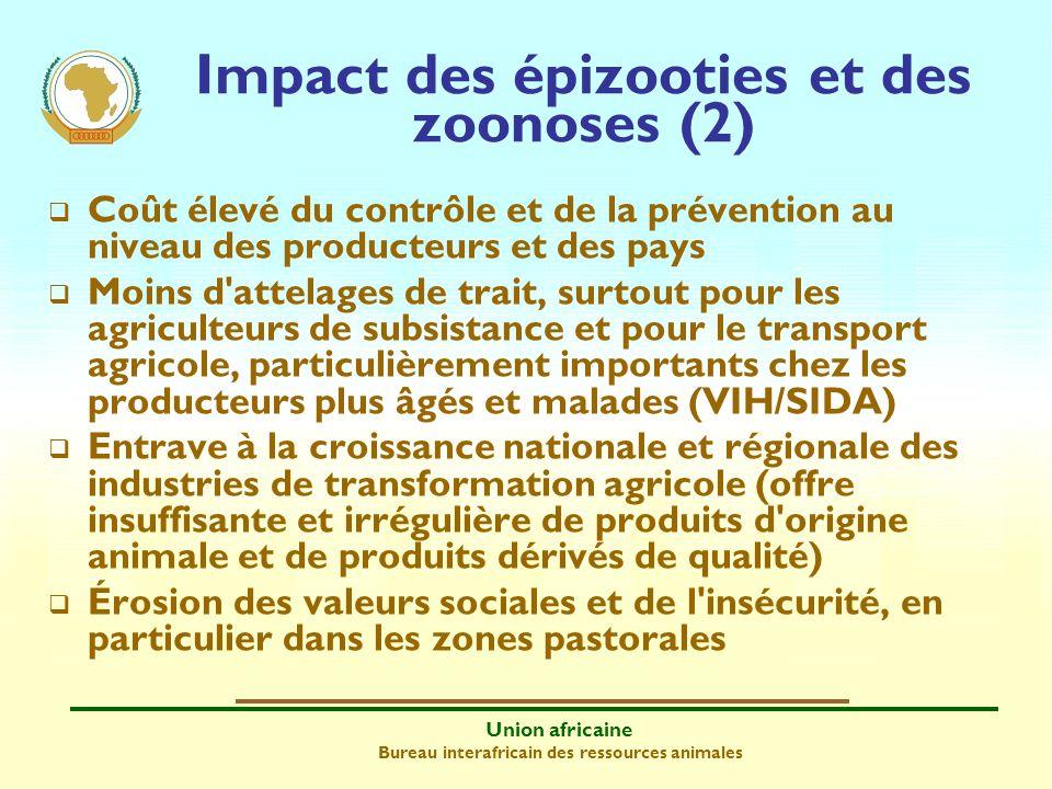 Impact des épizooties et des zoonoses (2)