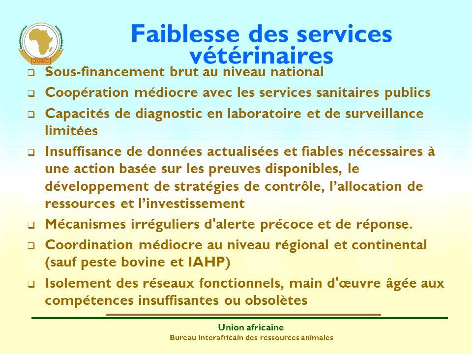 Faiblesse des services vétérinaires