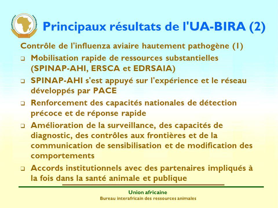 Principaux résultats de l UA-BIRA (2)