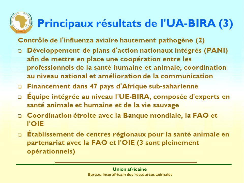 Principaux résultats de l UA-BIRA (3)