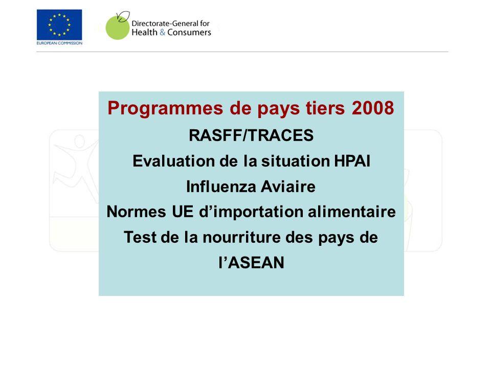 Programmes de pays tiers 2008