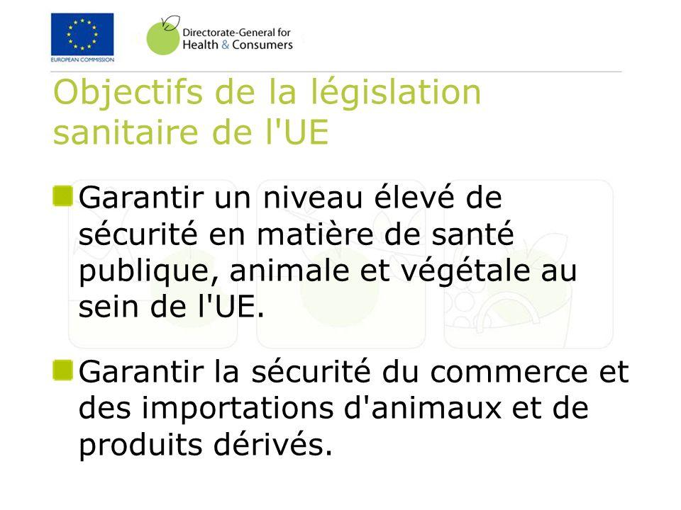 Objectifs de la législation sanitaire de l UE