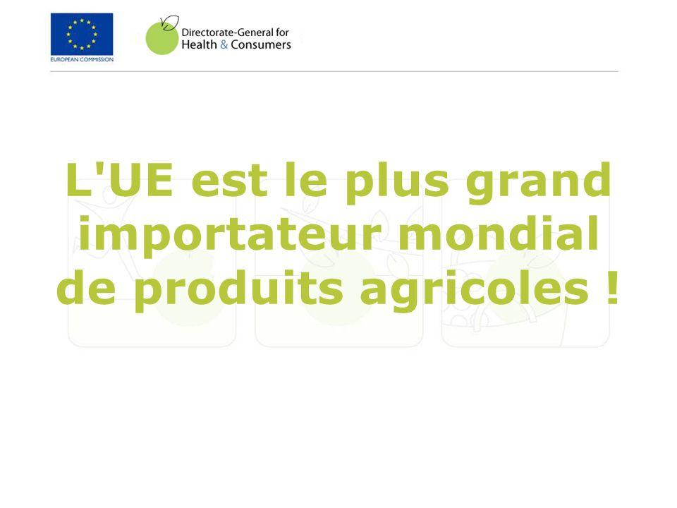 L UE est le plus grand importateur mondial de produits agricoles !