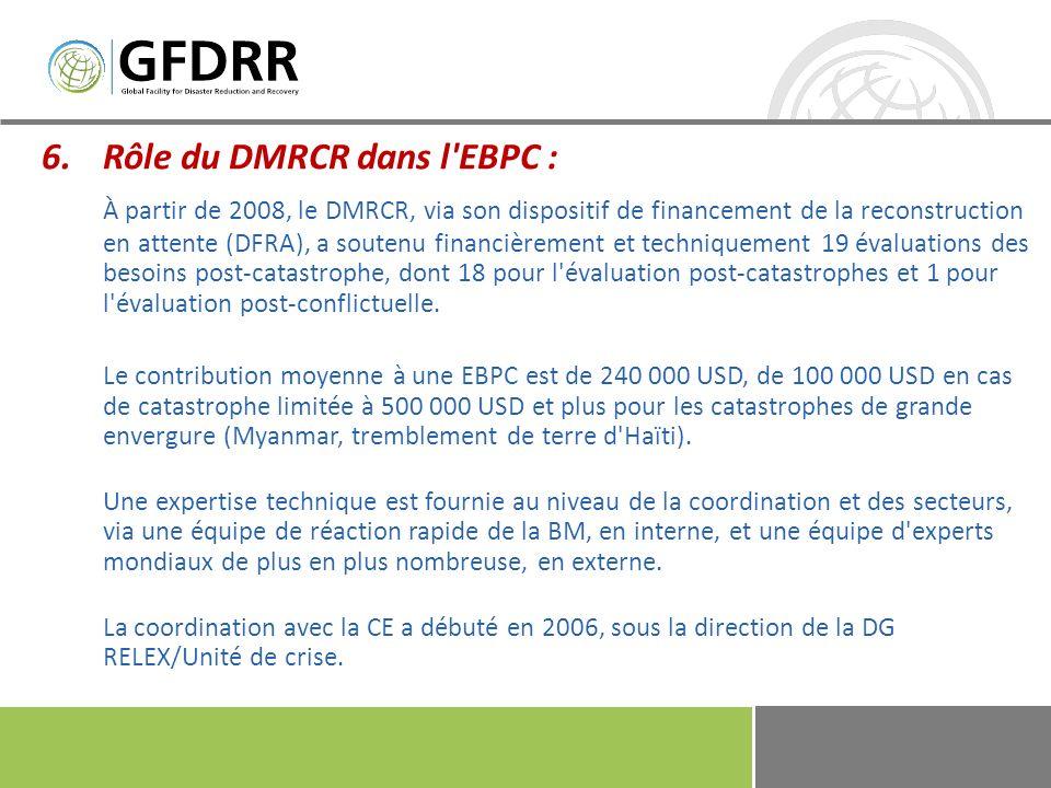 Rôle du DMRCR dans l EBPC :