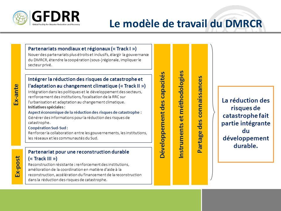 Le modèle de travail du DMRCR