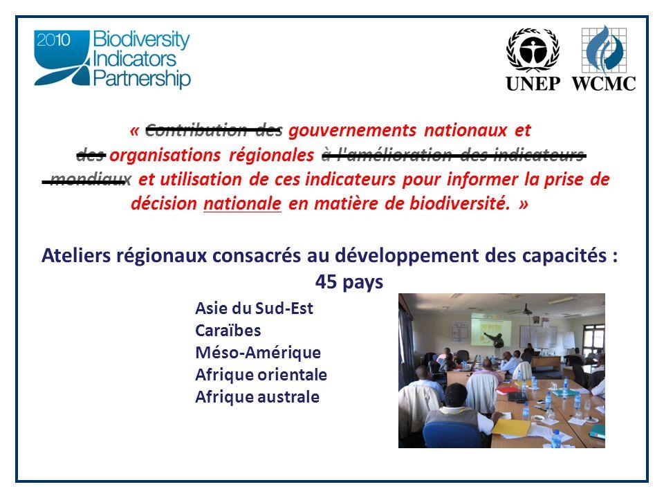 Ateliers régionaux consacrés au développement des capacités : 45 pays