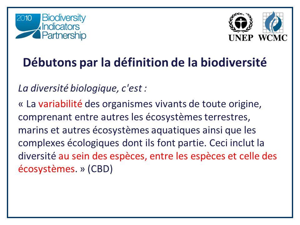 Débutons par la définition de la biodiversité