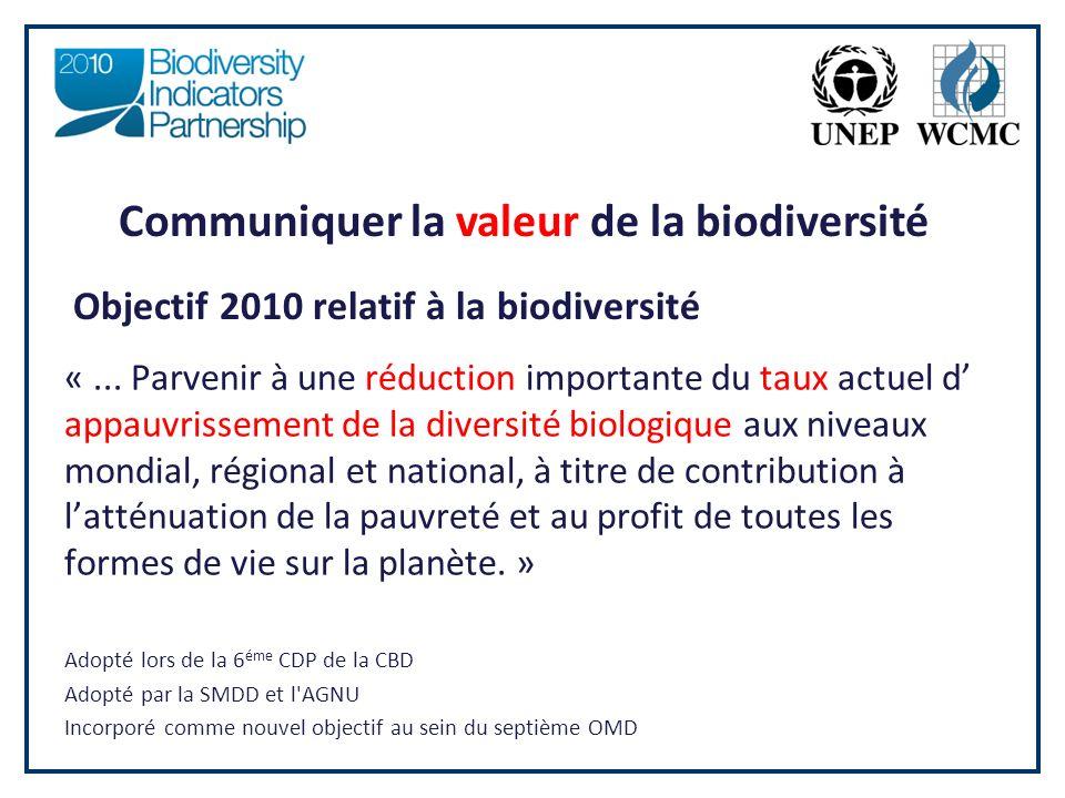 Objectif 2010 relatif à la biodiversité