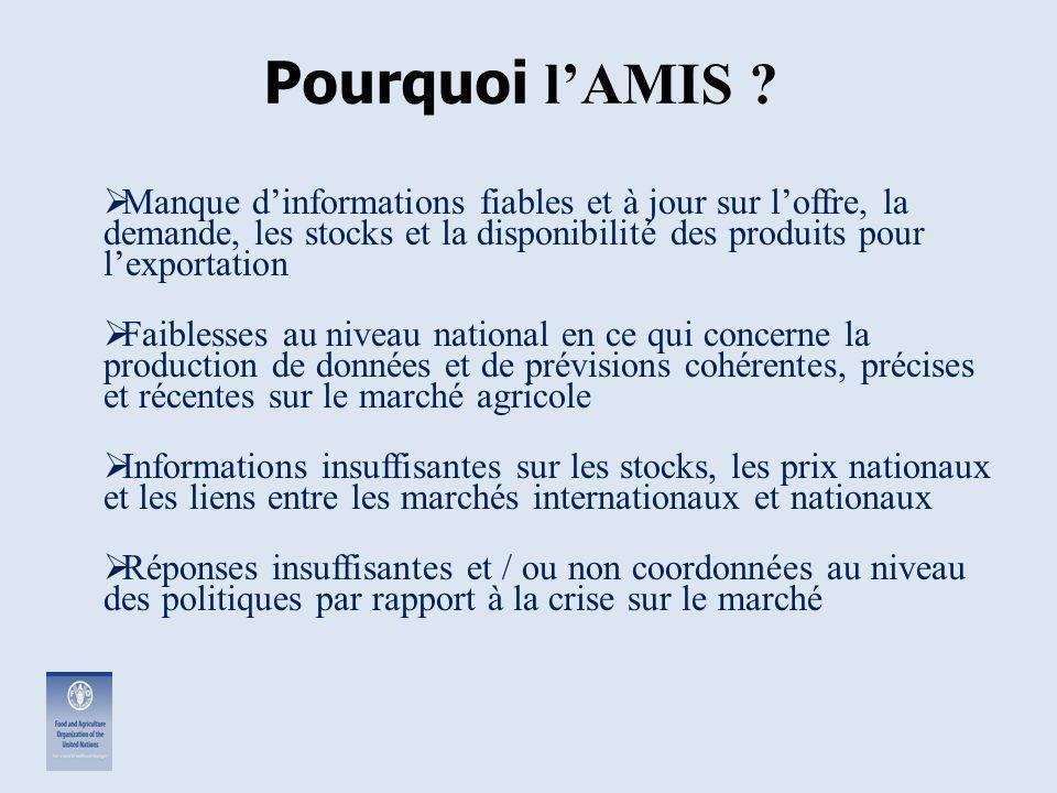 Pourquoi l'AMIS Manque d'informations fiables et à jour sur l'offre, la demande, les stocks et la disponibilité des produits pour l'exportation.