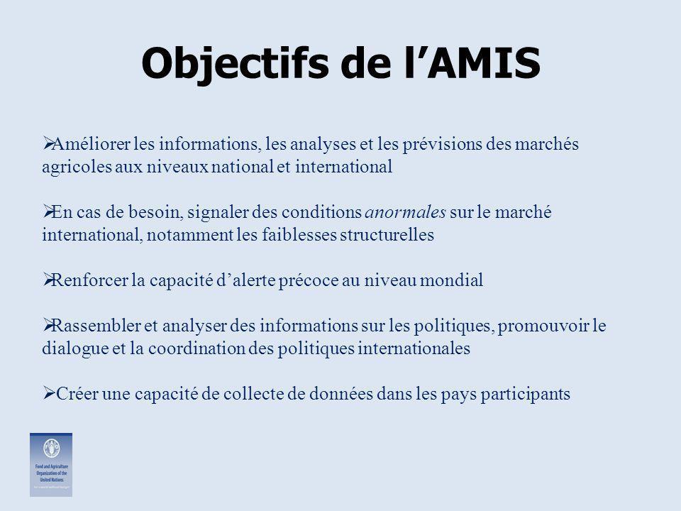 Objectifs de l'AMIS Améliorer les informations, les analyses et les prévisions des marchés agricoles aux niveaux national et international.