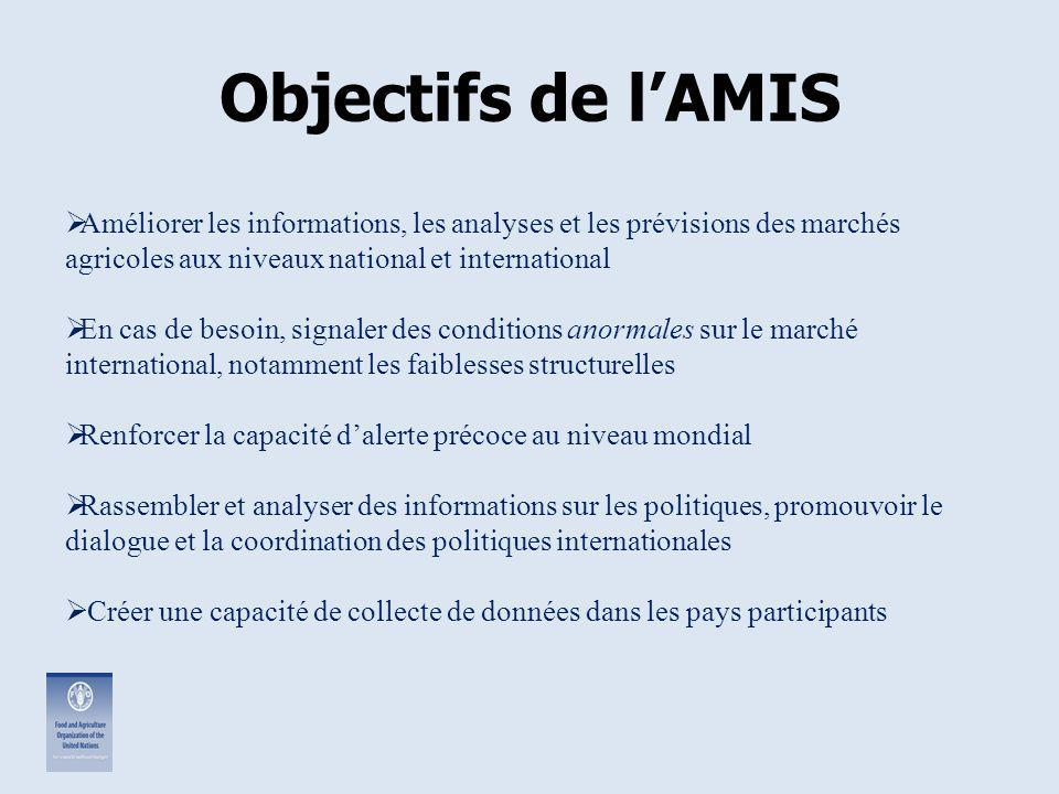 Objectifs de l'AMISAméliorer les informations, les analyses et les prévisions des marchés agricoles aux niveaux national et international.