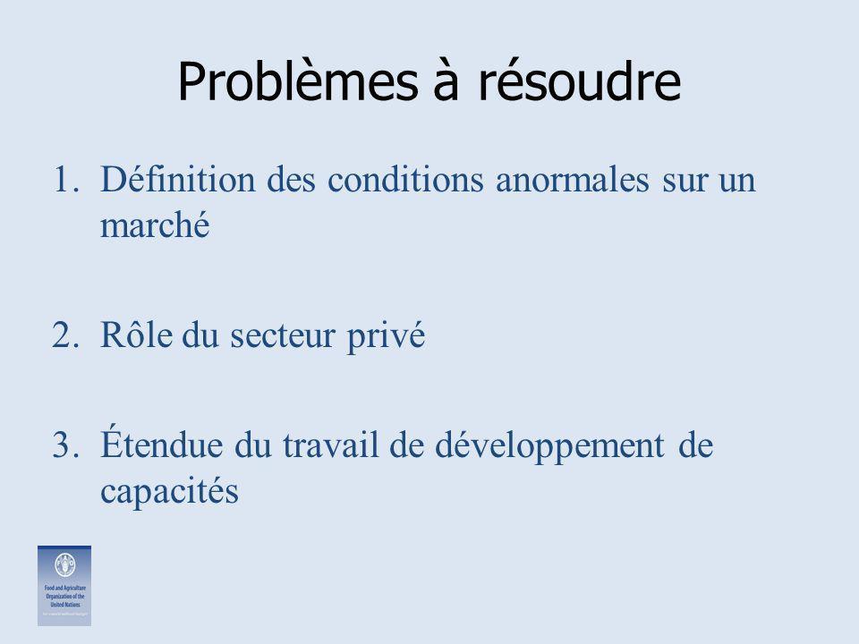 Problèmes à résoudre Définition des conditions anormales sur un marché