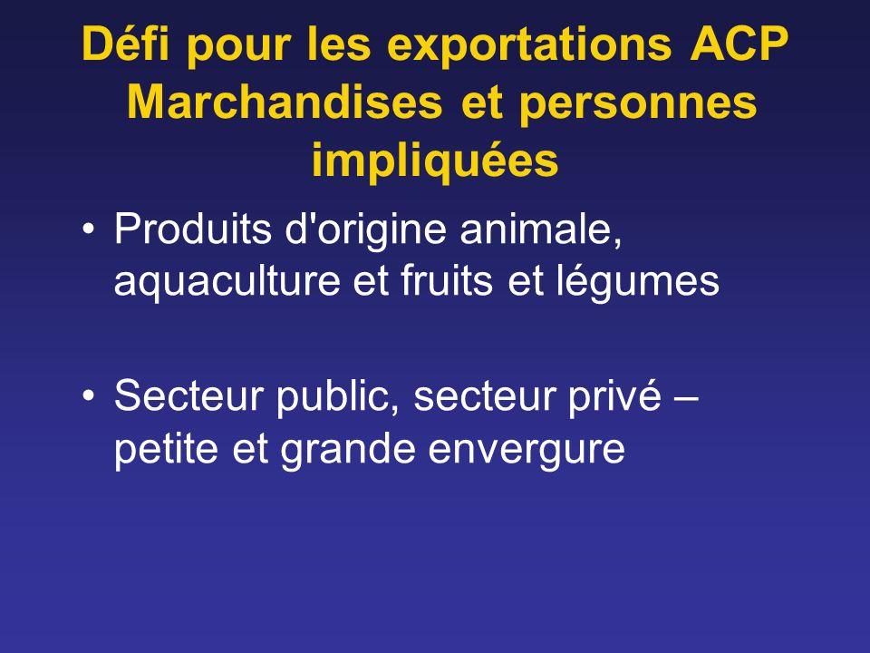 Défi pour les exportations ACP Marchandises et personnes impliquées