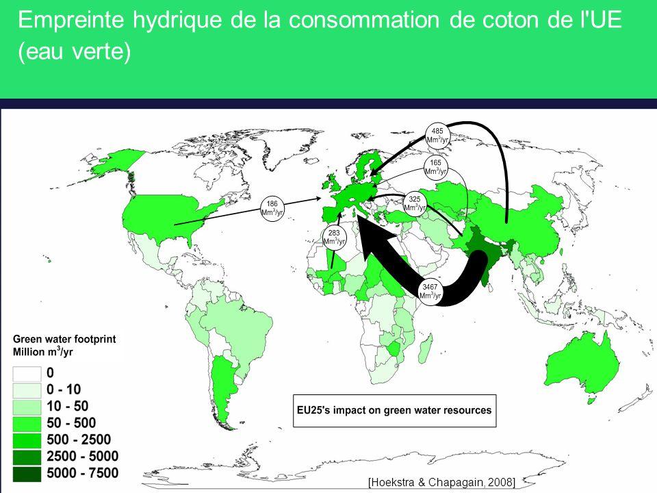Empreinte hydrique de la consommation de coton de l UE (eau verte)