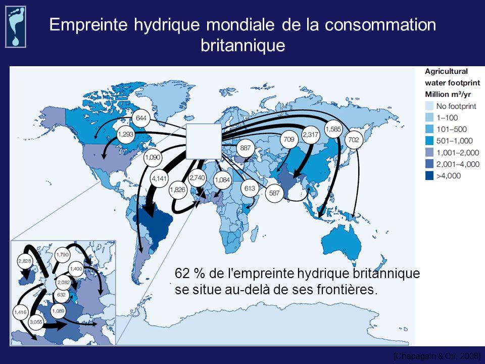 Empreinte hydrique mondiale de la consommation britannique