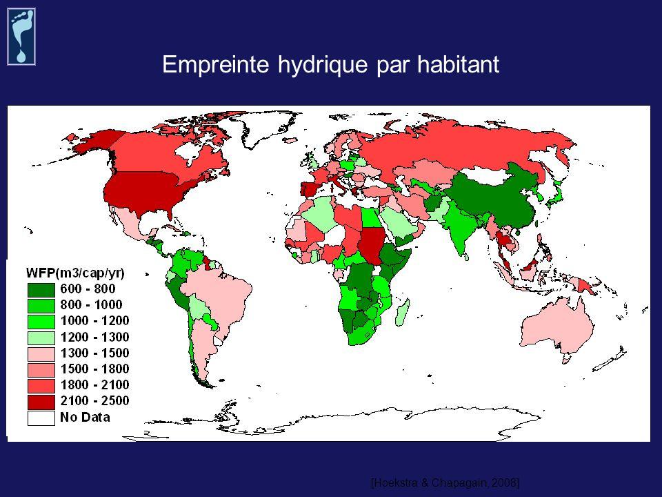 Empreinte hydrique par habitant
