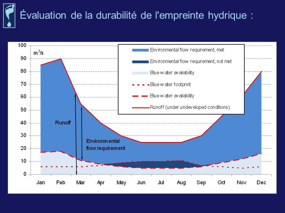 Évaluation de la durabilité de l empreinte hydrique :