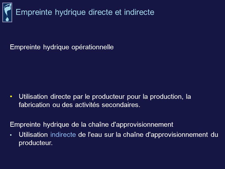 Empreinte hydrique directe et indirecte