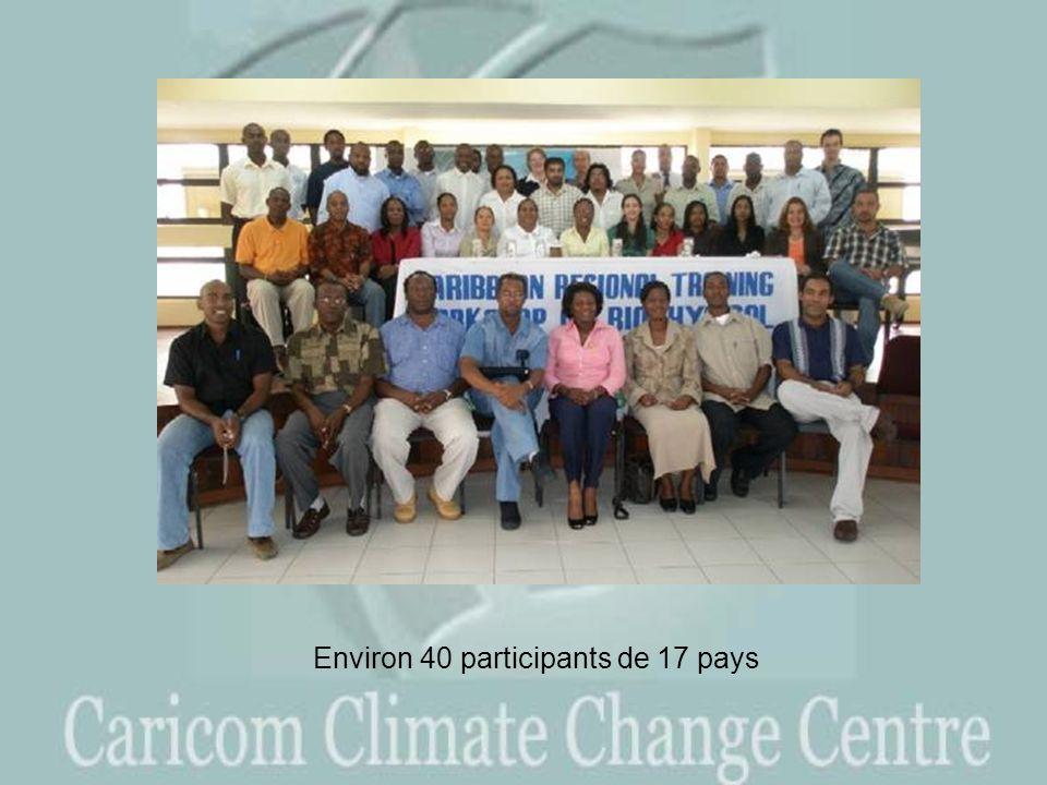Environ 40 participants de 17 pays