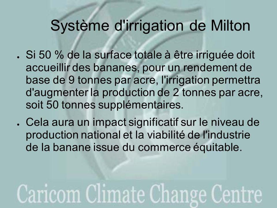 Système d irrigation de Milton