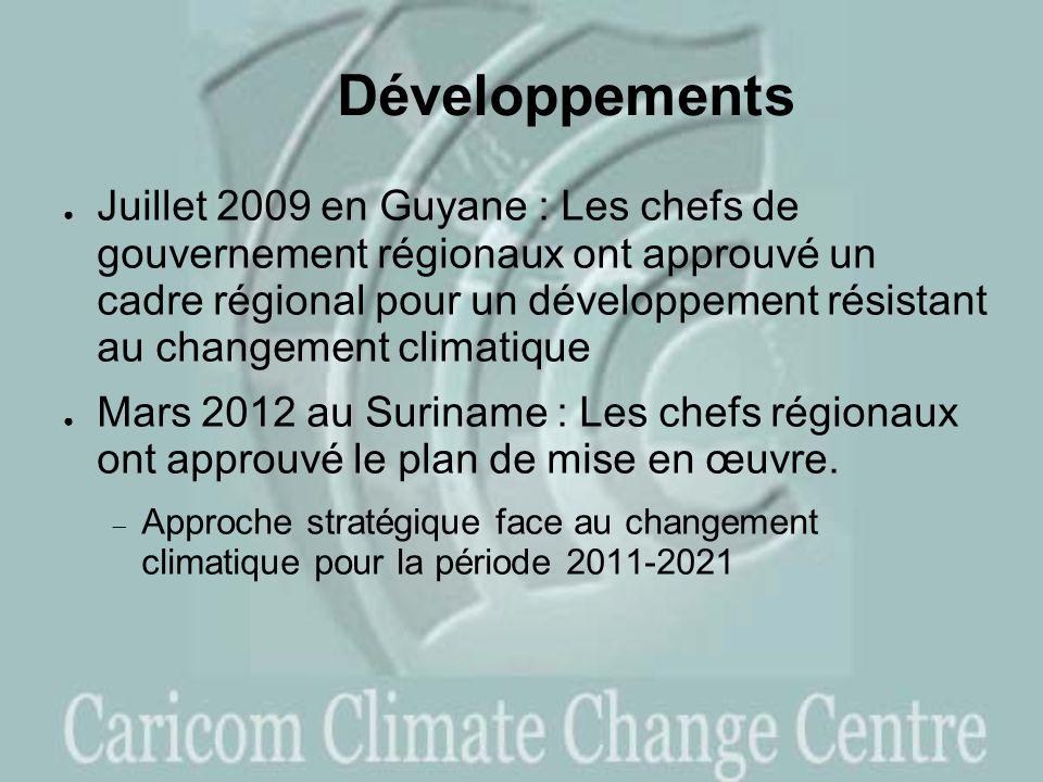 Développements