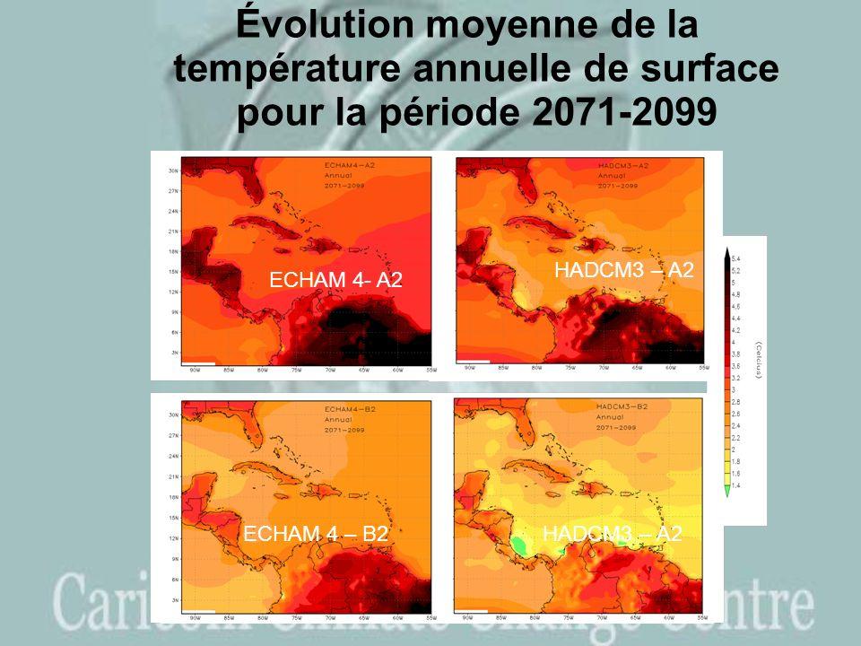 Évolution moyenne de la température annuelle de surface pour la période 2071-2099