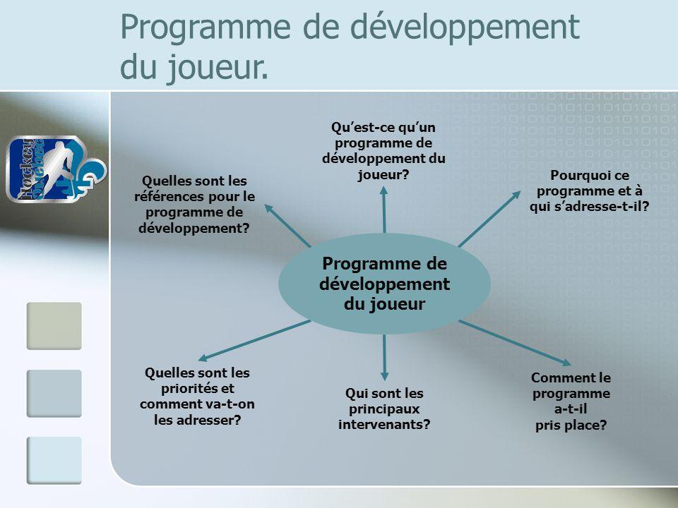 Programme de développement du joueur.