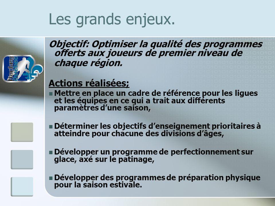 Les grands enjeux.Objectif: Optimiser la qualité des programmes offerts aux joueurs de premier niveau de chaque région.