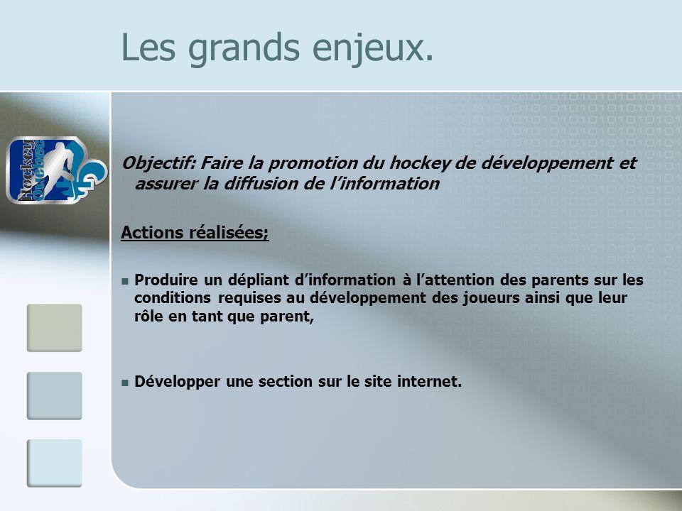 Les grands enjeux. Objectif: Faire la promotion du hockey de développement et assurer la diffusion de l'information.
