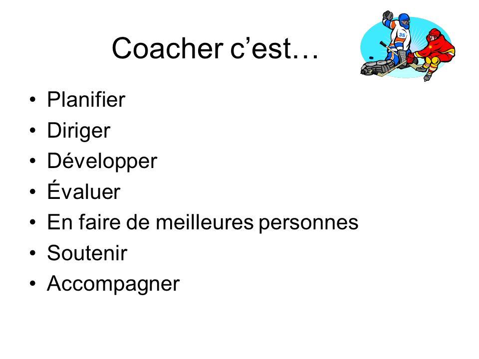Coacher c'est… Planifier Diriger Développer Évaluer