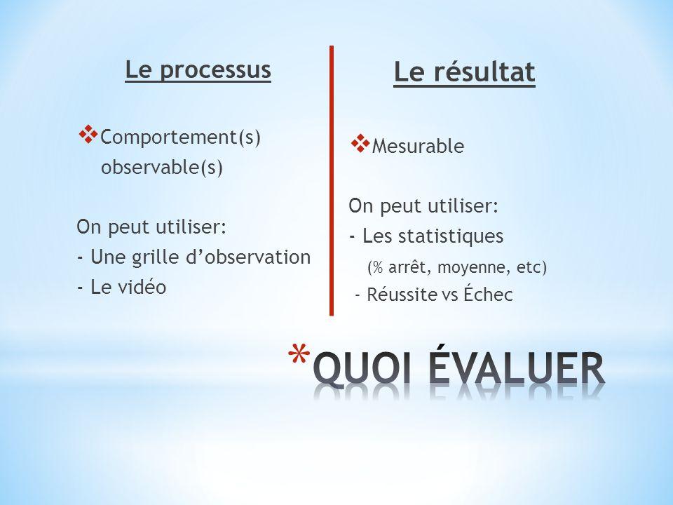 QUOI ÉVALUER Le résultat Le processus Comportement(s) Mesurable
