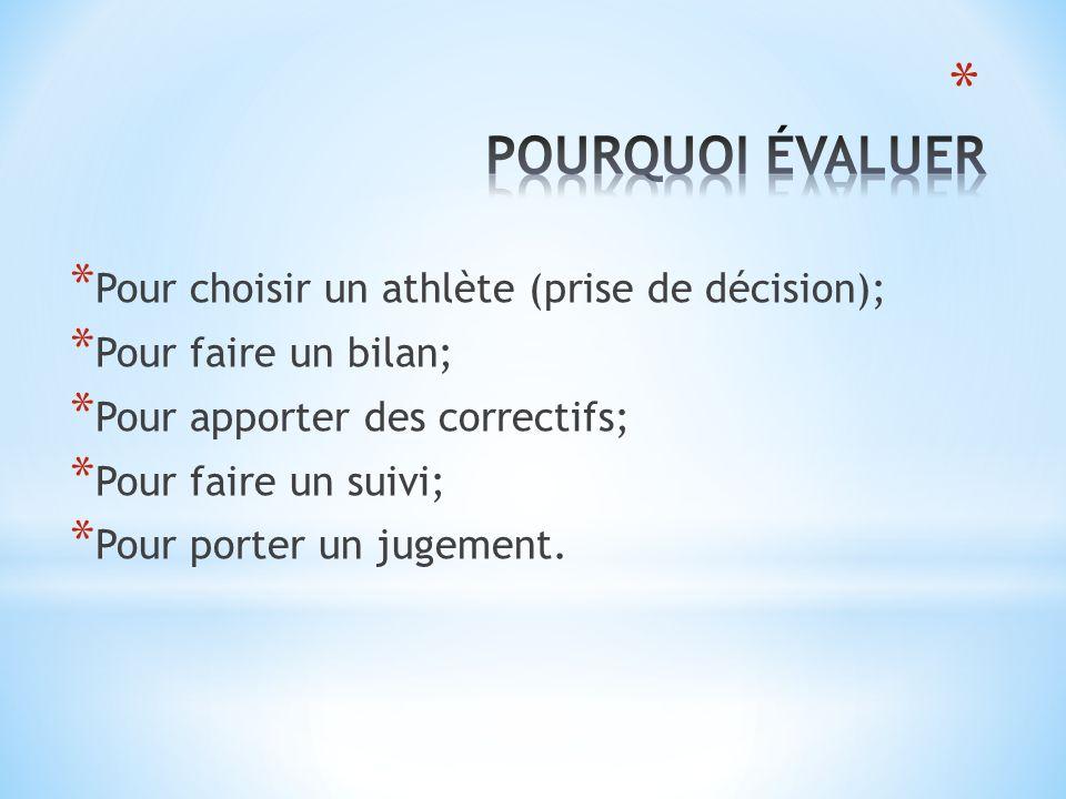 POURQUOI ÉVALUER Pour choisir un athlète (prise de décision);