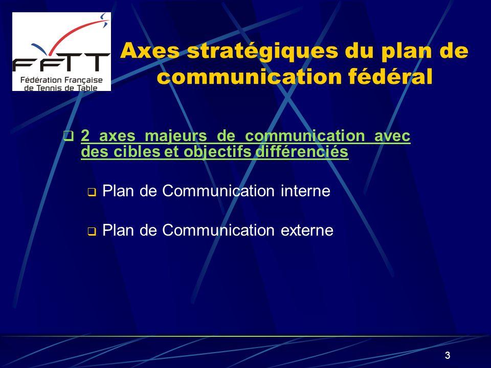 Axes stratégiques du plan de communication fédéral