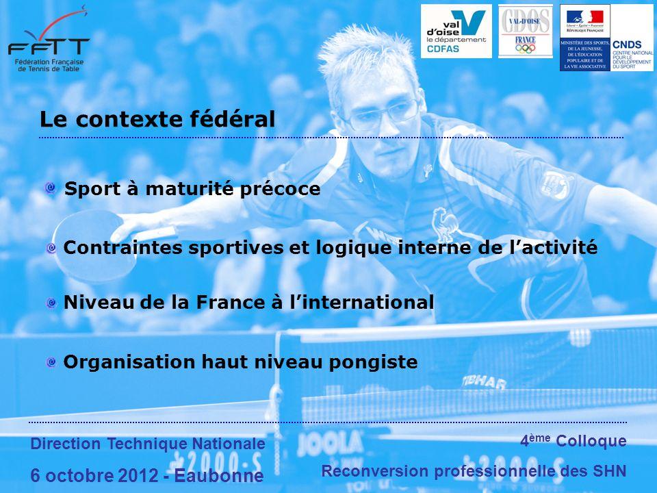 Le contexte fédéral Sport à maturité précoce 6 octobre 2012 - Eaubonne