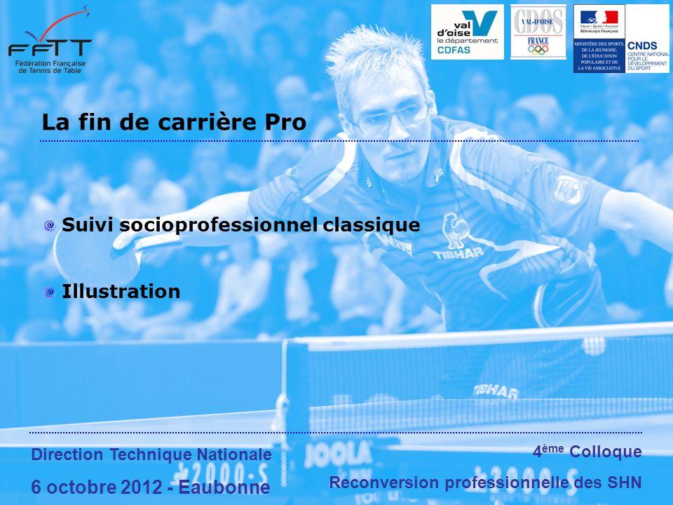 La fin de carrière Pro 6 octobre 2012 - Eaubonne